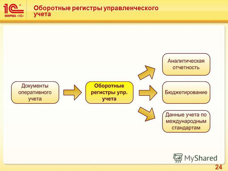 24 Оборотные регистры управленческого учета