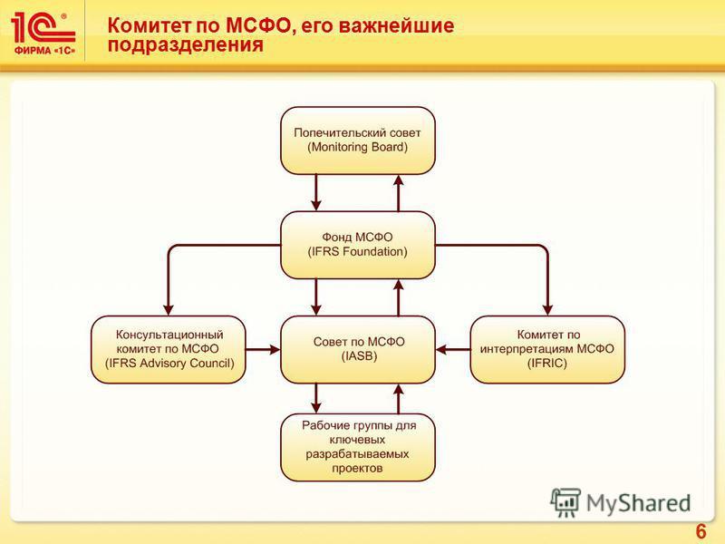6 Комитет по МСФО, его важнейшие подразделения