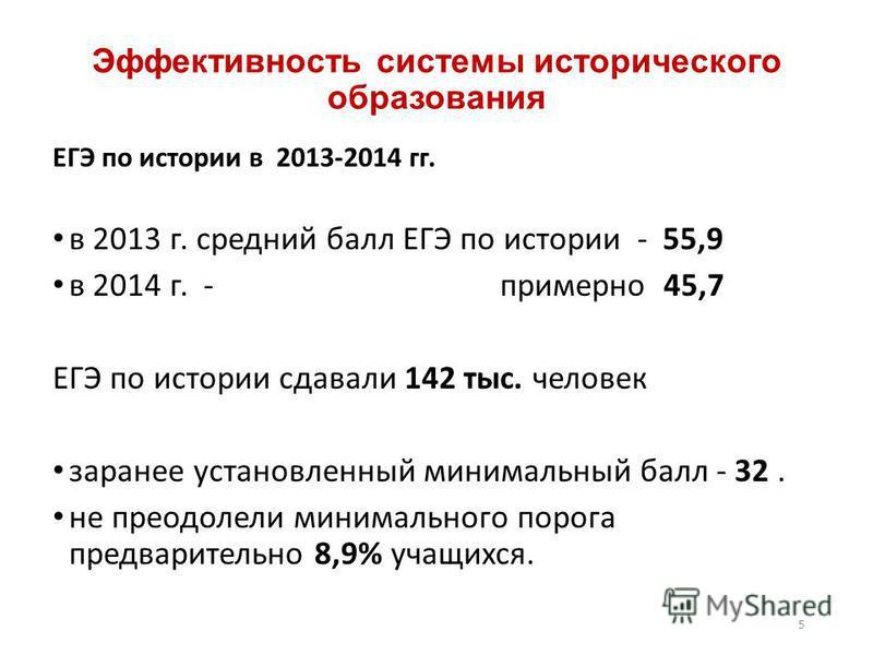 Эффективность системы исторического образования ЕГЭ по истории в 2013-2014 гг. в 2013 г. средний балл ЕГЭ по истории - 55,9 в 2014 г. - примерно 45,7 ЕГЭ по истории сдавали 142 тыс. человек заранее установленный минимальный балл - 32. не преодолели м