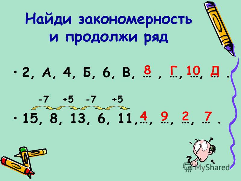 ЗАДАЧА 9 ( стр. 73). Помоги ребятам! Какие из предметов на рисунке можно разместить в таблицу ?