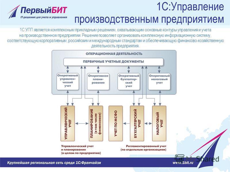 1С:Управление производственным предприятием 1С:УПП является комплексным прикладным решением, охватывающим основные контуры управления и учета на производственном предприятии. Решение позволяет организовать комплексную информационную систему, соответс