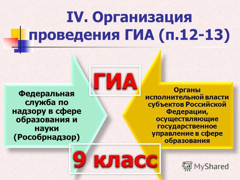 IV. Организация проведения ГИА (п.12-13)