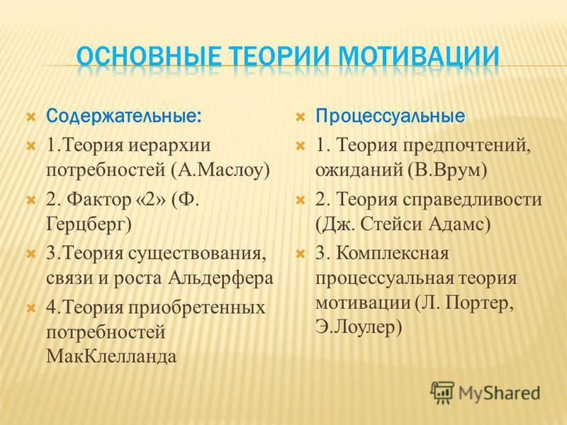 Содержательные: 1. Теория иерархии потребностей (А.Маслоу) 2. Фактор «2» (Ф. Герцберг) 3. Теория существования, связи и роста Альдерфера 4. Теория приобретенных потребностей Мак Клелланда Процессуальные 1. Теория предпочтений, ожиданий (В.Врум) 2. Те
