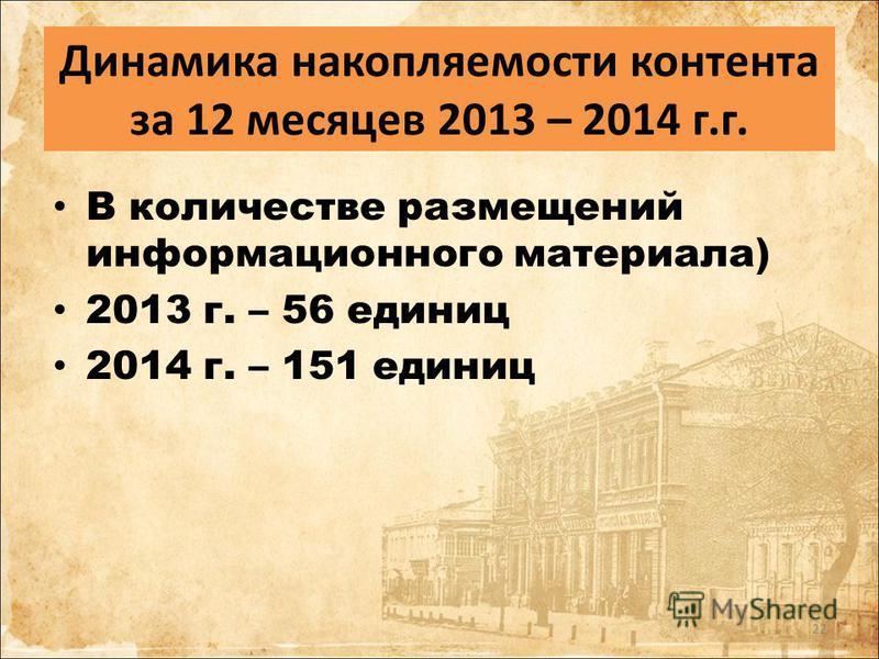 Динамика накопляемости контента за 12 месяцев 2013 – 2014 г.г. В количестве размещений информационного материала) 2013 г. – 56 единиц 2014 г. – 151 единиц 22