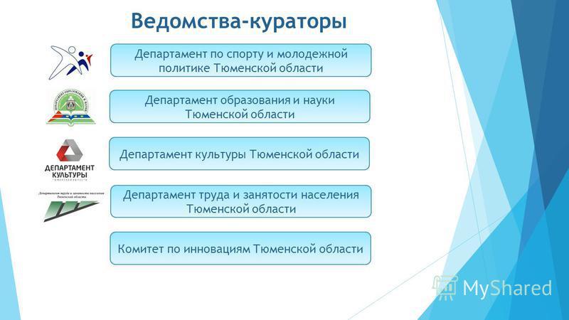 Департамент по спорту и молодежной политике Тюменской области Ведомства-кураторы Департамент образования и науки Тюменской области Департамент культуры Тюменской области Департамент труда и занятости населения Тюменской области Комитет по инновациям