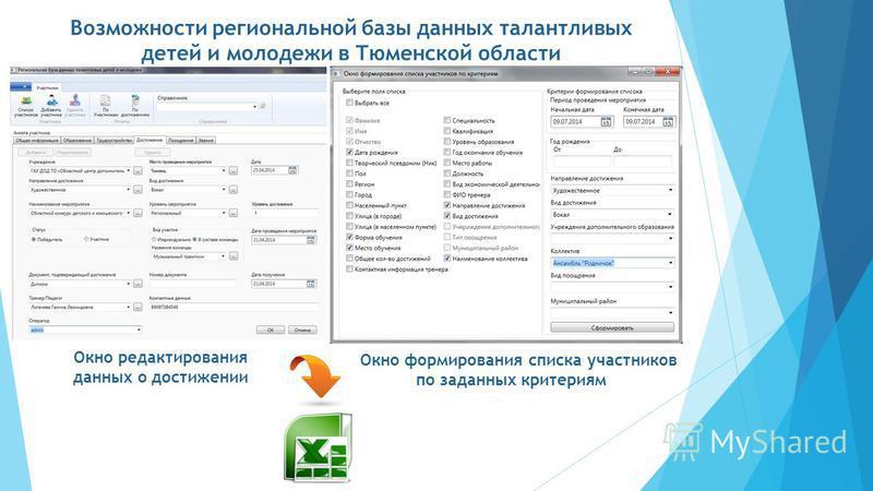Возможности региональной базы данных талантливых детей и молодежи в Тюменской области Окно формирования списка участников по заданных критериям Окно редактирования данных о достижении