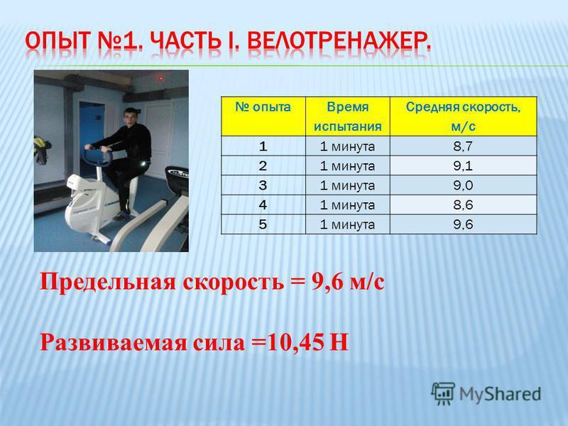 опыта Время испытания Средняя скорость, м/с 11 минута 8,7 21 минута 9,1 31 минута 9,0 41 минута 8,6 51 минута 9,6 Предельная скорость = 9,6 м/с Развиваемая сила =10,45 Н