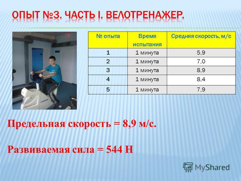 опыта Время испытания Средняя скорость, м/с 11 минута 5,9 21 минута 7,0 31 минута 8,9 41 минута 8,4 51 минута 7,9 Предельная скорость = 8,9 м/с. Развиваемая сила = 544 Н