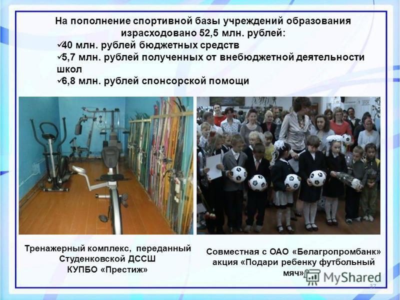 На пополнение спортивной базы учреждений образования израсходовано 52,5 млн. рублей: 40 млн. рублей бюджетных средств 5,7 млн. рублей полученных от внебюджетной деятельности школ 6,8 млн. рублей спонсорской помощи Тренажерный комплекс, переданный Сту