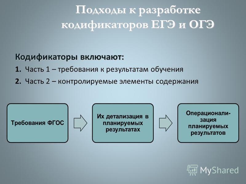 Кодификаторы включают: 1. Часть 1 – требования к результатам обучения 2. Часть 2 – контролируемые элементы содержания Подходы к разработке кодификаторов ЕГЭ и ОГЭ