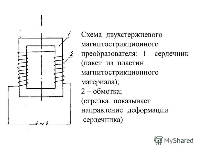 Схема двухстержневого магнитострикционного преобразователя: 1 – сердечник (пакет из пластин магнитострикционного материала); 2 – обмотка; (стрелка показывает направление деформации сердечника)