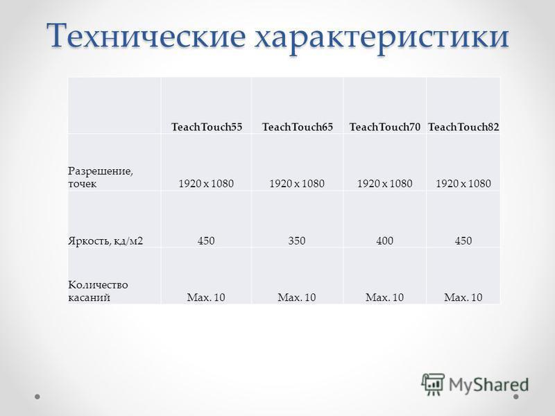 Технические характеристики TeachTouch55TeachTouch65TeachTouch70TeachTouch82 Разрешение, точек 1920 x 1080 Яркость, кд/м 2450350400450 Количество касанийMax. 10