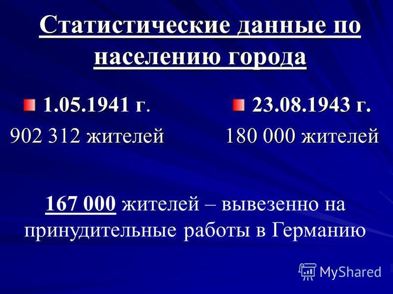 Статистические данные по населению города 1.05.1941 г. 1.05.1941 г. 902 312 жителей 23.08.1943 г. 23.08.1943 г. 180 000 жителей 167 000 жителей – вывезено на принудительные работы в Германию