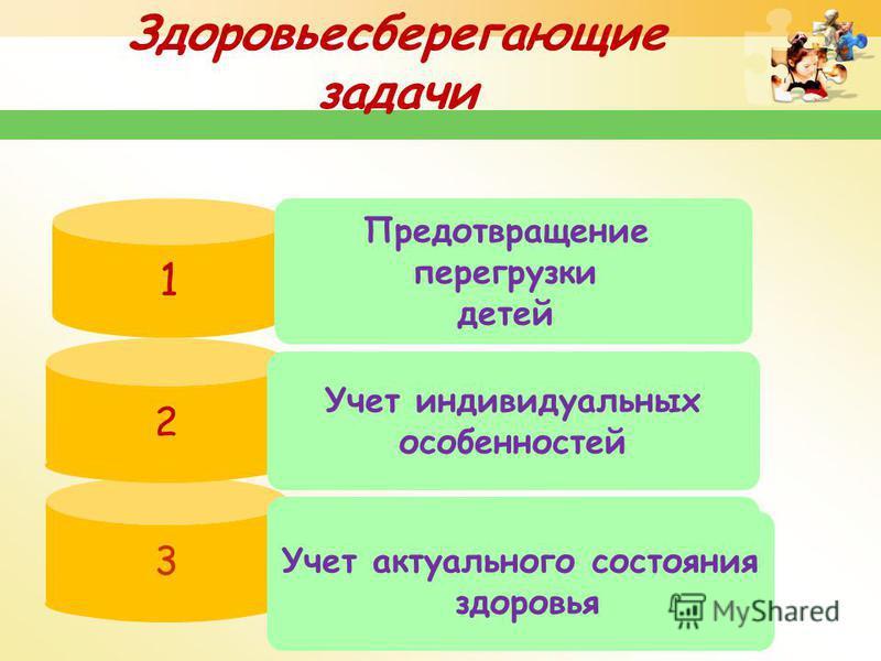 3 2 1 Предотвращение перегрузки детей Учет индивидуальных особенностей Здоровьесберегающие задачи Учет актуального состояния здоровья