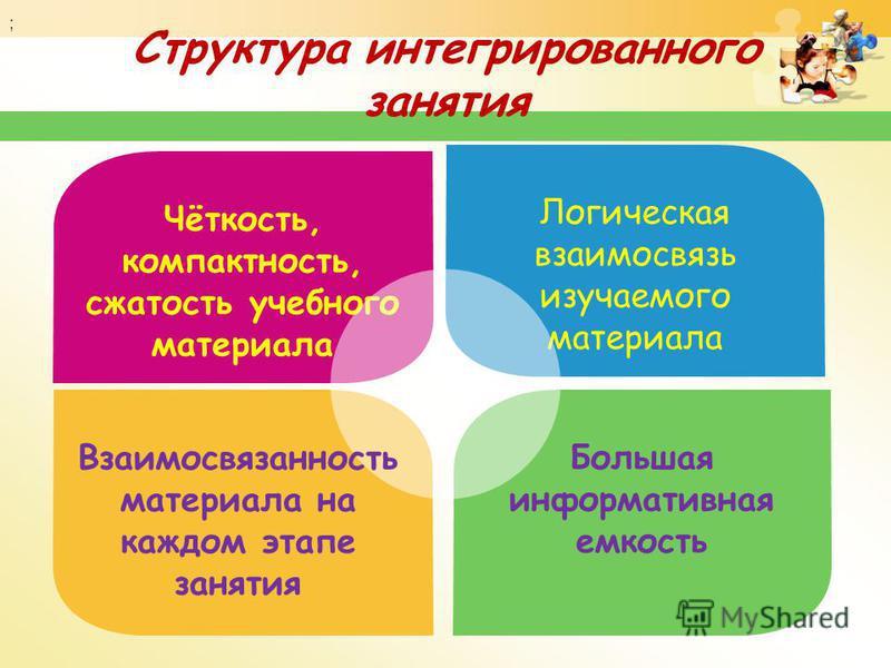 Чёткость, компактность, сжатость учебного материала Логическая взаимосвязь изучаемого материала Большая информативная емкость Структура интегрированного занятия ; Взаимосвязанность материала на каждом этапе занятия