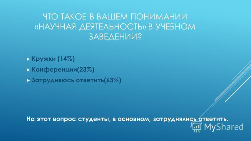 ЧТО ТАКОЕ В ВАШЕМ ПОНИМАНИИ «НАУЧНАЯ ДЕЯТЕЛЬНОСТЬ» В УЧЕБНОМ ЗАВЕДЕНИИ? Кружки (14%) Конференции(23%) Затрудняюсь ответить(63%) На этот вопрос студенты, в основном, затруднялись ответить.