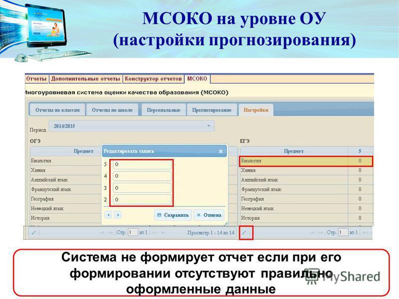 МСОКО на уровне ОУ (настройки прогнозирования) Система не формирует отчет если при его формировании отсутствуют правильно оформленные данные