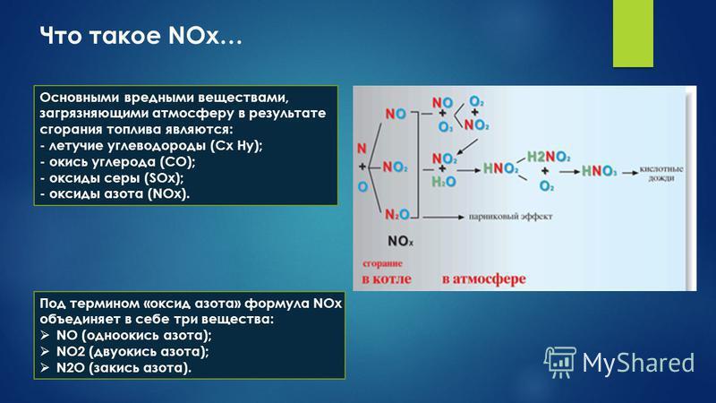 Что такое NOx… Основными вредными веществами, загрязняющими атмосферу в результате сгорания топлива являются: - летучие углеводороды (Cx Hy); - окись углерода (СО); - оксиды серы (SOx); - оксиды азота (NOx). Под термином «оксид азота» формула NOx объ