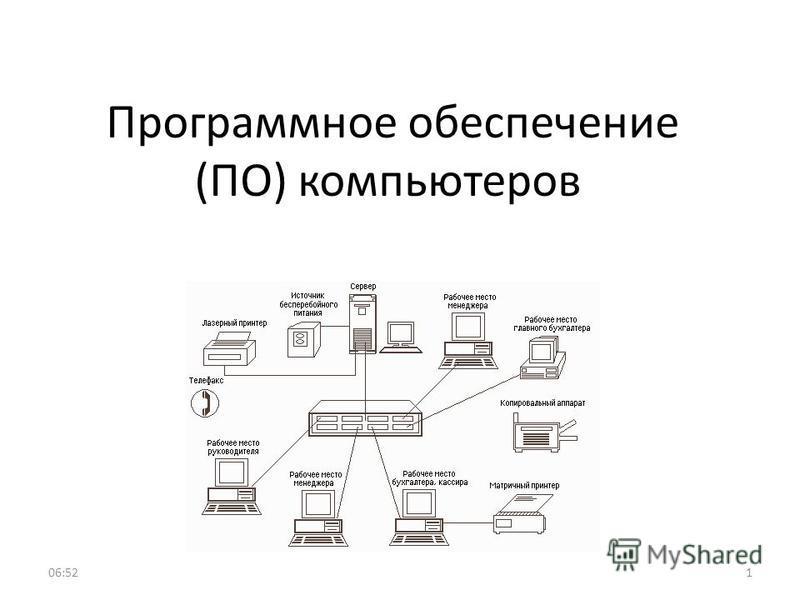 Программное обеспечение (ПО) компьютеров 106:53