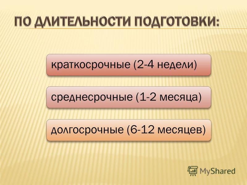 краткосрочные (2-4 недели)среднесрочные (1-2 месяца)долгосрочные (6-12 месяцев)