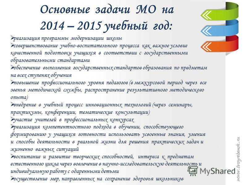 Основные задачи МО на 2014 – 2015 учебный год: реализация программы модернизации школы совершенствование учебно-воспитательного процесса как важное условие качественной подготовки учащихся в соответствии с государственными образовательными стандартам