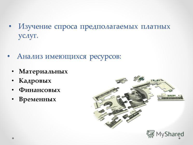 Изучение спроса предполагаемых платных услуг. Изучение спроса предполагаемых платных услуг. Материальных Кадровых Финансовых Временных. Анализ имеющихся ресурсов: Анализ имеющихся ресурсов: