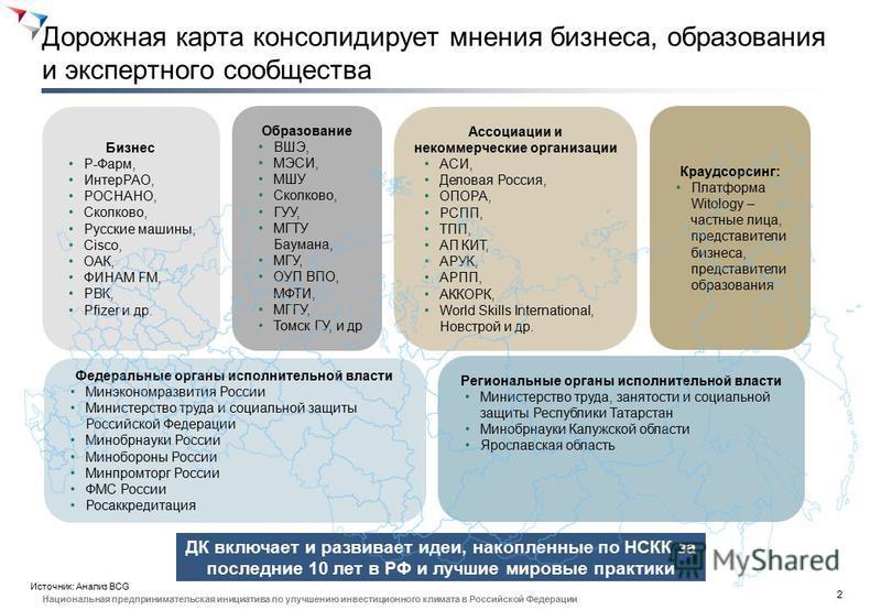 2 Национальная предпринимательская инициатива по улучшению инвестиционного климата в Российской Федерации Дорожная карта консолидирует мнения бизнеса, образования и экспертного сообщества Источник: Анализ BCG ДК включает и развивает идеи, накопленные