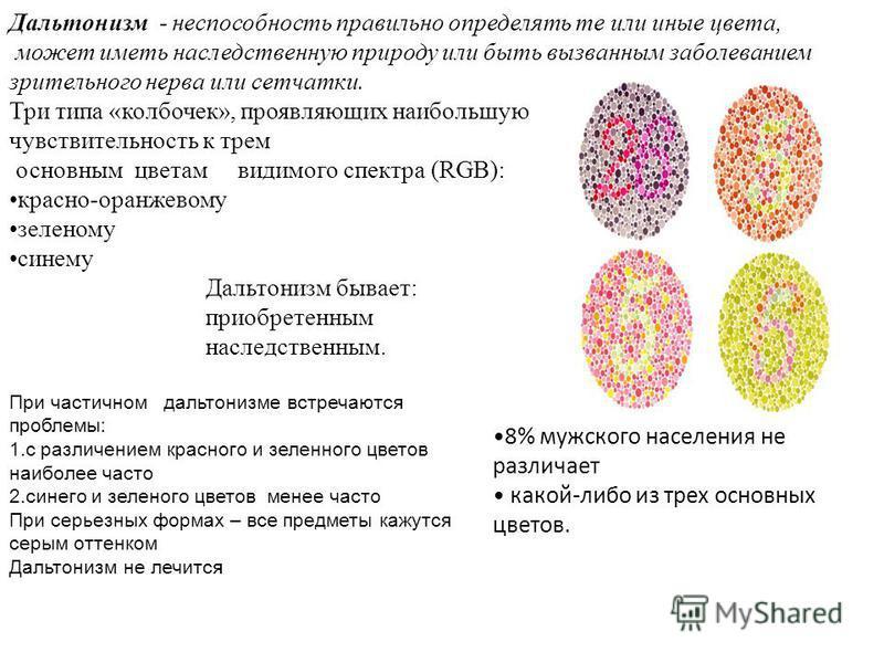 Дальтонизм - неспособность правильно определять те или иные цвета, может иметь наследственную природу или быть вызванным заболеванием зрительного нерва или сетчатки. Три типа «колбочек», проявляющих наибольшую чувствительность к трем основным цветам