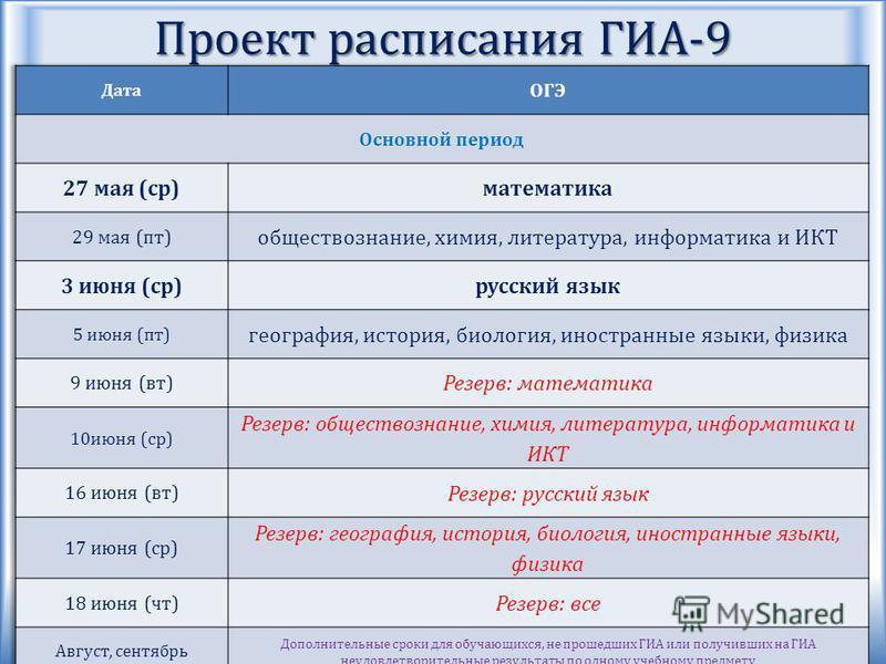 Проект расписания ГИА-9