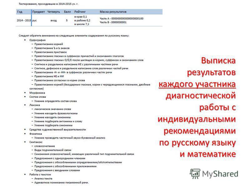 Выписка результатов каждого участника диагностической работы с индивидуальными рекомендациями по русскому языку и математике