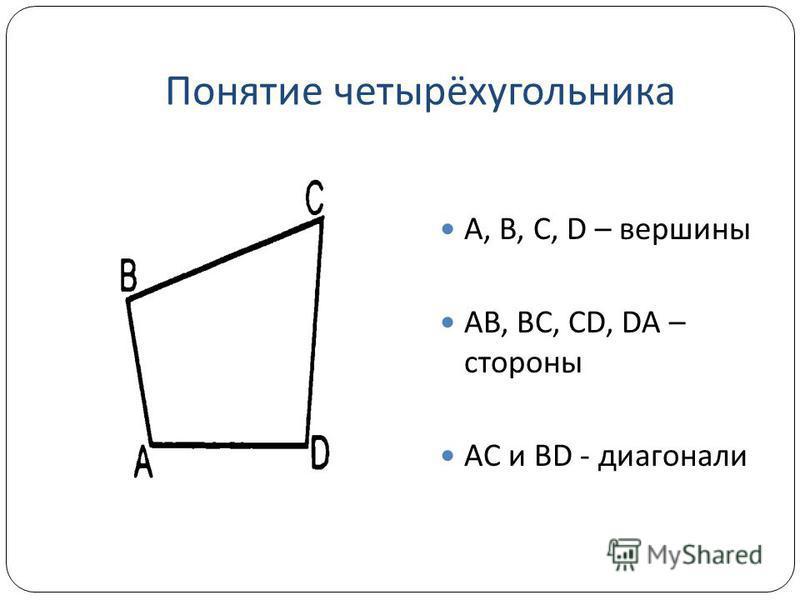 Понятие четырёхугольника A, B, C, D – вершины AB, BC, CD, DA – стороны AC и BD - диагонали