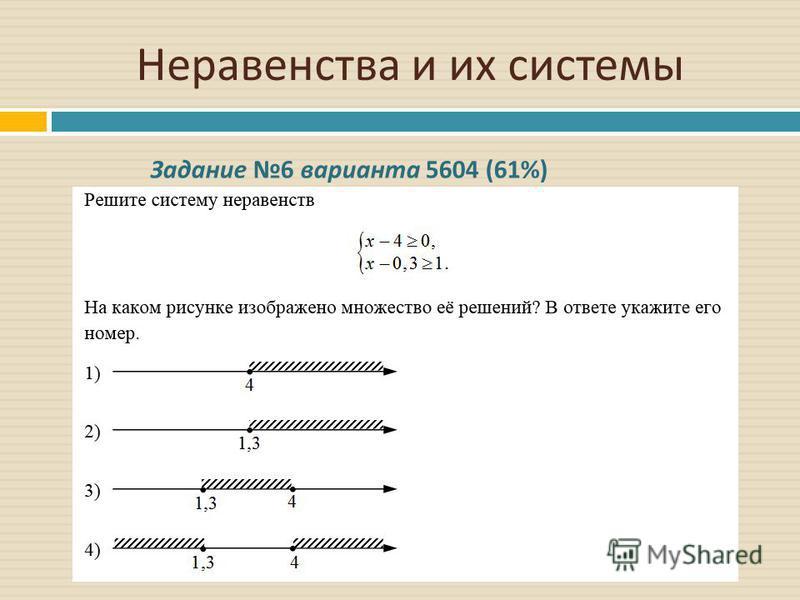 Неравенства и их системы Вебинар МЦКО, 4.02.2015 Задание 6 варианта 5604 (61%)
