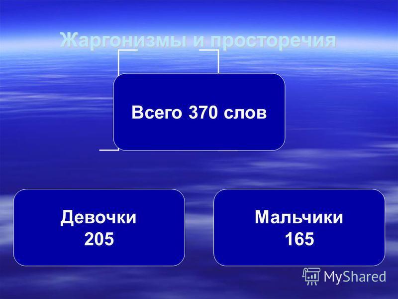 Жаргонизмы и просторечия Всего 370 слов Девочки 205 Мальчики 165
