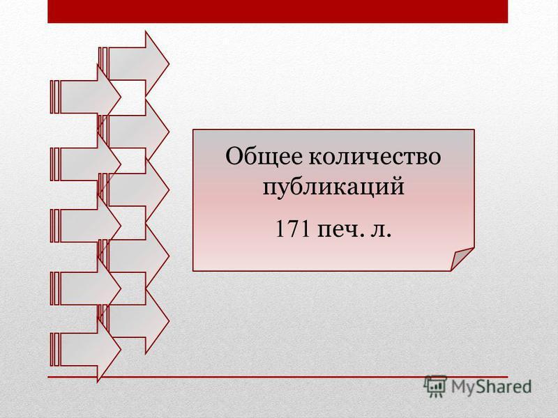Общее количество публикаций 171 печ. л.