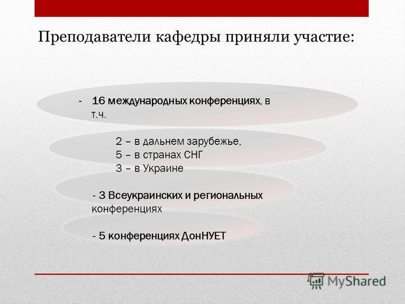 Преподаватели кафедры приняли участие: -16 международных конференциях, в т.ч. 2 – в дальнем зарубежье, 5 – в странах СНГ 3 – в Украине - 3 Всеукраинских и региональных конференциях - 5 конференциях ДонНУЕТ