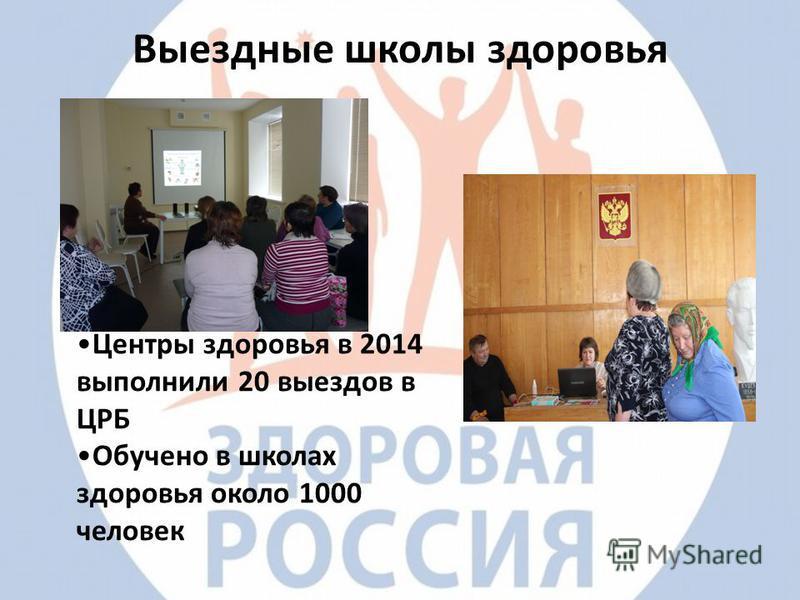 Выездные школы здоровья Центры здоровья в 2014 выполнили 20 выездов в ЦРБ Обучено в школах здоровья около 1000 человек