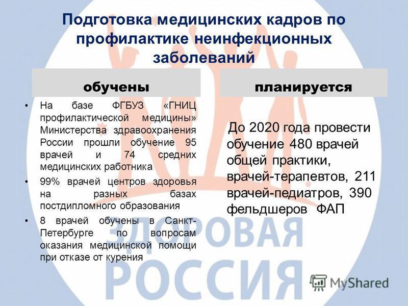 Подготовка медицинских кадров по профилактике неинфекционных заболеваний обучены На базе ФГБУЗ «ГНИЦ профилактической медицины» Министерства здравоохранения России прошли обучение 95 врачей и 74 средних медицинских работника 99% врачей центров здоров