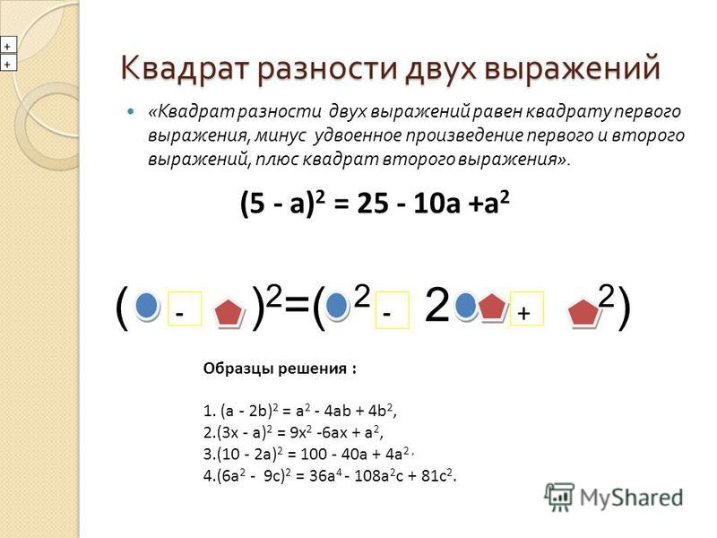 Квадрат разности двух выражений « Квадрат разности двух выражений равен квадрату первого выражения, минус удвоенное произведение первого и второго выражений, плюс квадрат второго выражения ». --+ ( ) 2 =( 2 2 2 ) (5 - а) 2 = 25 - 10 а +а 2 Образцы ре