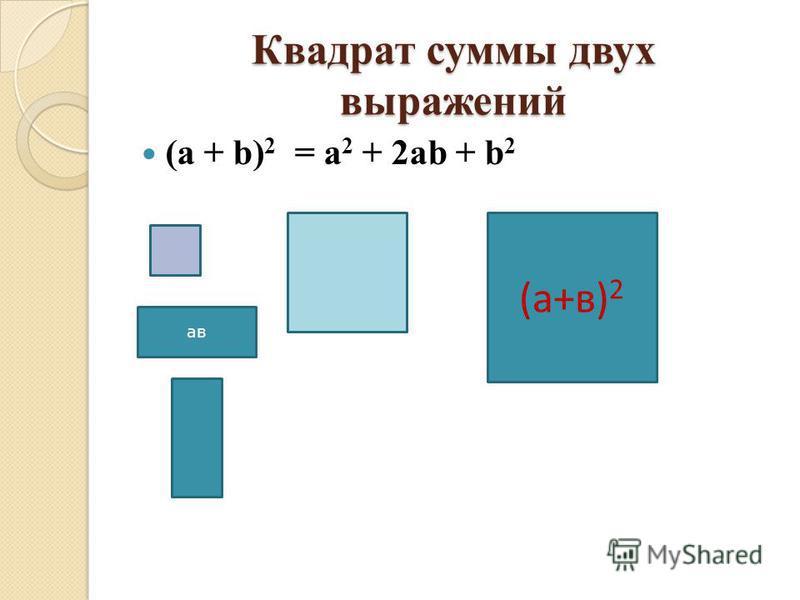 Квадрат суммы двух выражений (a + b) 2 = a 2 + 2ab + b 2 (а+в) 2 ав