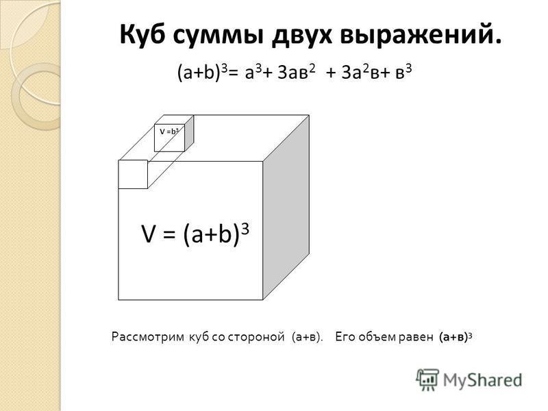 Куб суммы двух выражений. (a+b) 3 = a 3 + 3 ав 2 + 3 а 2 в+ в 3 V = (a+b) 3 V =b 3 Рассмотрим куб со стороной ( а + в ). Его объем равен ( а + в ) 3