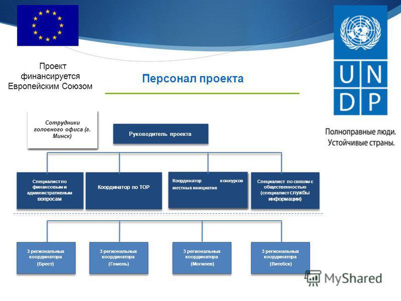 Персонал проекта Проект финансируется Европейским Союзом