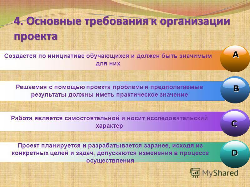 4. Основные требования к организации проекта A Создается по инициативе обучающихся и должен быть значимым для них B Решаемая с помощью проекта проблема и предполагаемые результаты должны иметь практическое значение C Работа является самостоятельной и