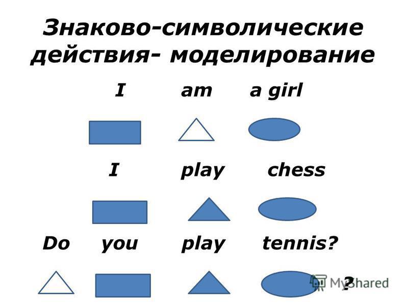 Знаково-символические действия- моделирование I am a girl I play chess Do you play tennis? ?