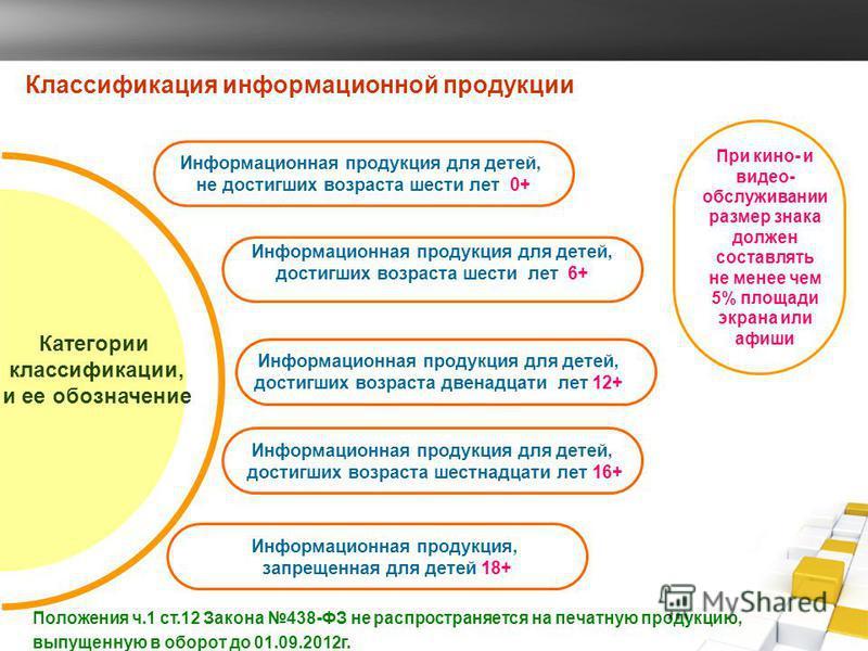 Категории классификации, и ее обозначение Классификация информационной продукции Информационная продукция для детей, не достигших возраста шести лет 0+ Информационная продукция для детей, достигших возраста шести лет 6+ Информационная продукция для д