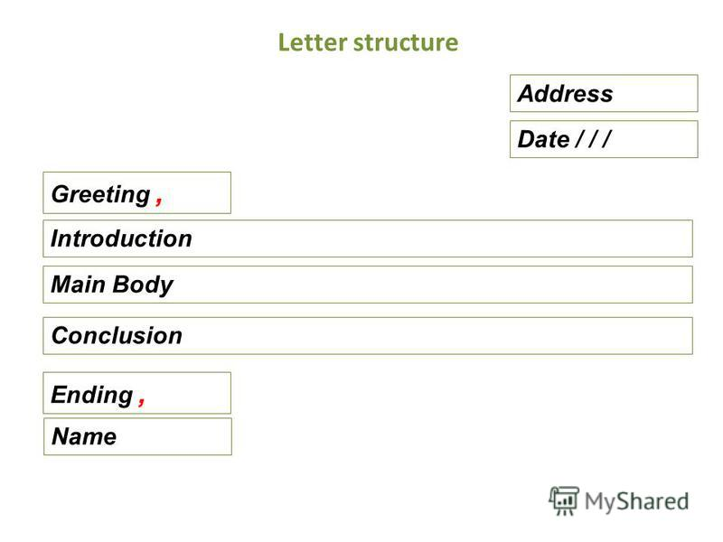 Letter structure Address Date / / / Greeting, Introduction Main Body Conclusion Ending, Name