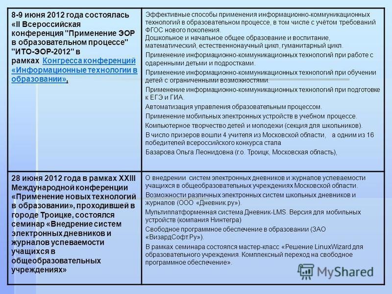 8-9 июня 2012 года состоялась «II Всероссийская конференция