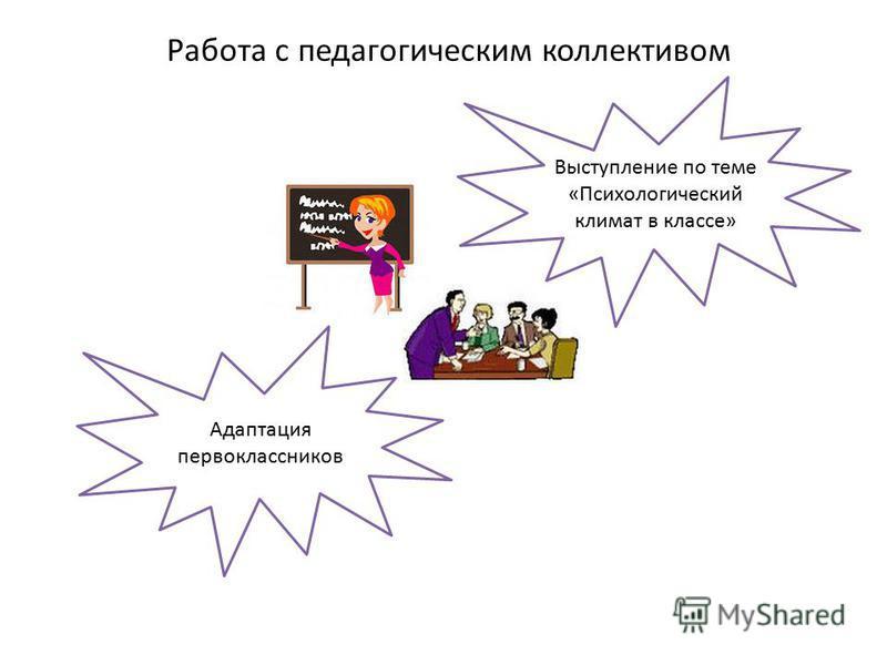 Работа с педагогическим коллективом Адаптация первоклассников Выступление по теме «Психологический климат в классе»