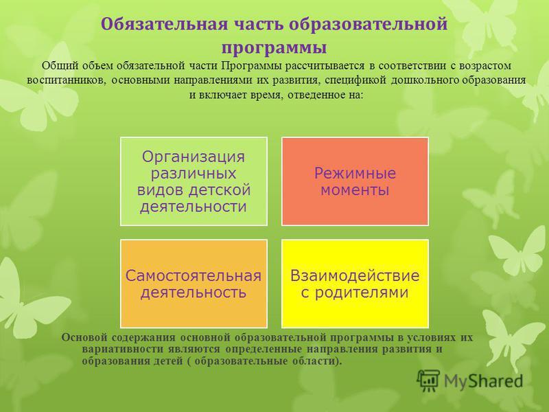 Обязательная часть образовательной программы Основой содержания основной образовательной программы в условиях их вариативности являются определенные направления развития и образования детей ( образовательные области). Общий объем обязательной части П