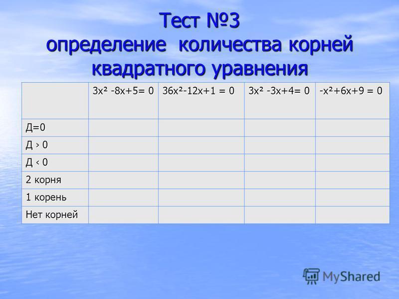Тест 2 проверьте правильность выполнения Один корень Два различных по модулю корня Два противоположных корня Два противоположных корня Не имеют корней Не имеют корней 3 х² = 0 4 х ²– 8 х =0 3 х² =1/2 х² + 49 = 0 3 х² = - 15 2 х² – 4 =0 3 х² = 15 х