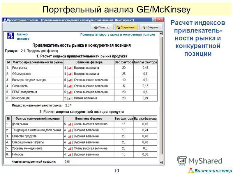 Бизнес-инженер 10 Расчет индексов привлекательности рынка и конкурентной позиции Портфельный анализ GE/McKinsey